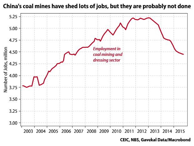 coal-jobs