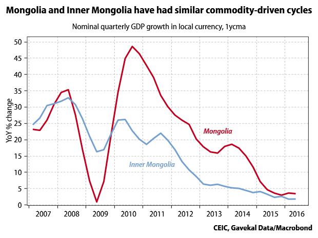 mongolias