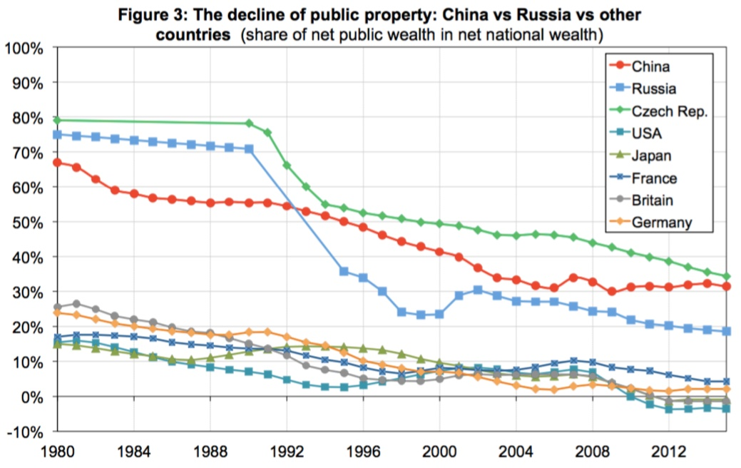 public-wealth