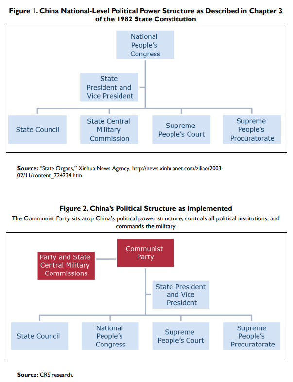 Lawrence-CPC-org-chart